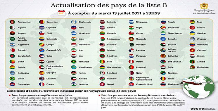 Isolement à domicile de 5 jours pour les Marocains ou originaires du Maroc en provenance des pays de la liste B